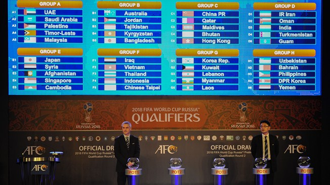 2018 Fifa World Cup Final Draw Results And Daily Schedules