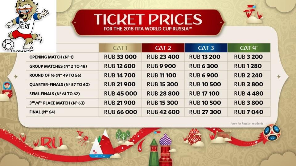 Чемпионат мира по футболу 2018 сколько стоит