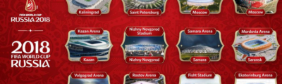 FIFA World Cup 2018 Stadiums List