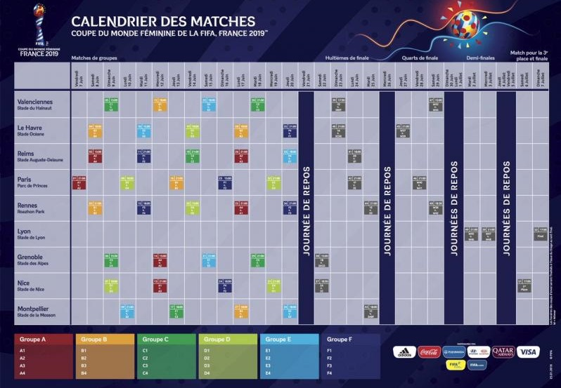 Calendrier H Cup.Fifa Women S World Cup 2019 Match Schedule Qualifying Teams