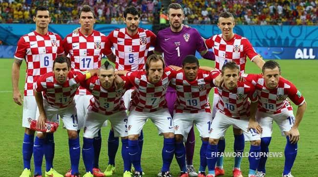 Fifa World Cup 2018 Croatia S World Cup 2018 Squad