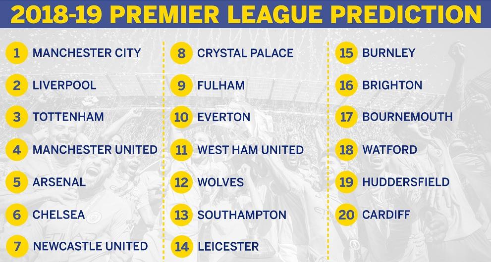 Premier League Clubs: Premier League Fixtures 2018/19, Key Dates And Full Schedule