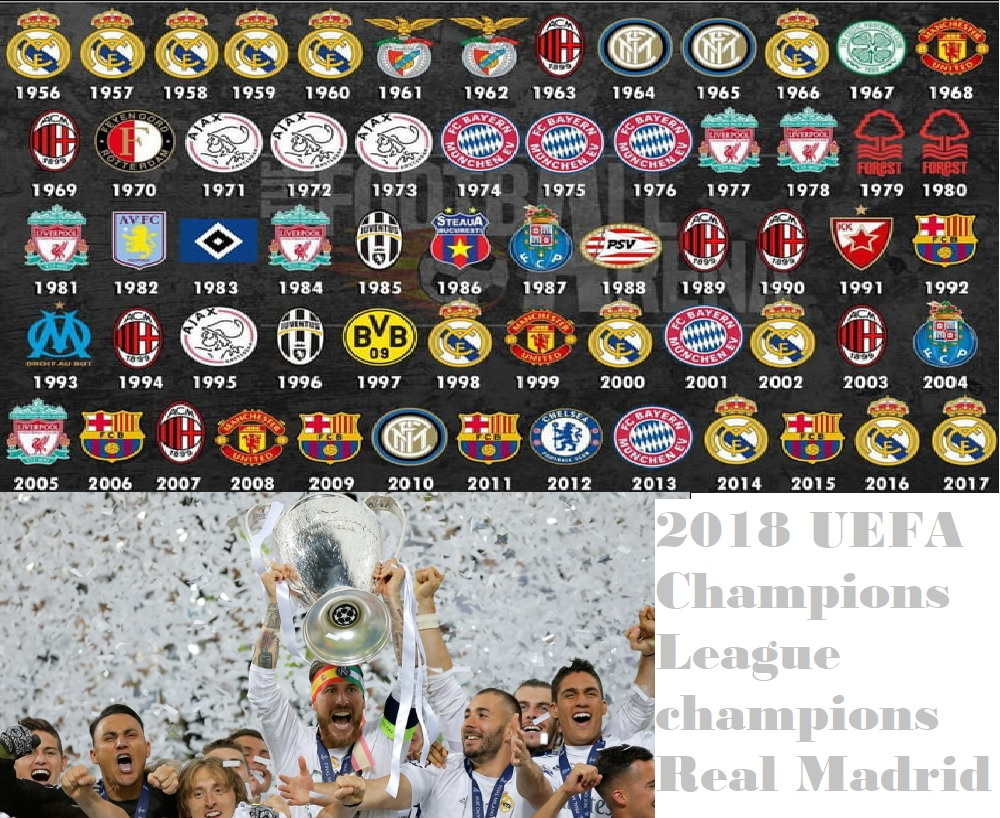 List of European Cup and UEFA Champions League Winners all times