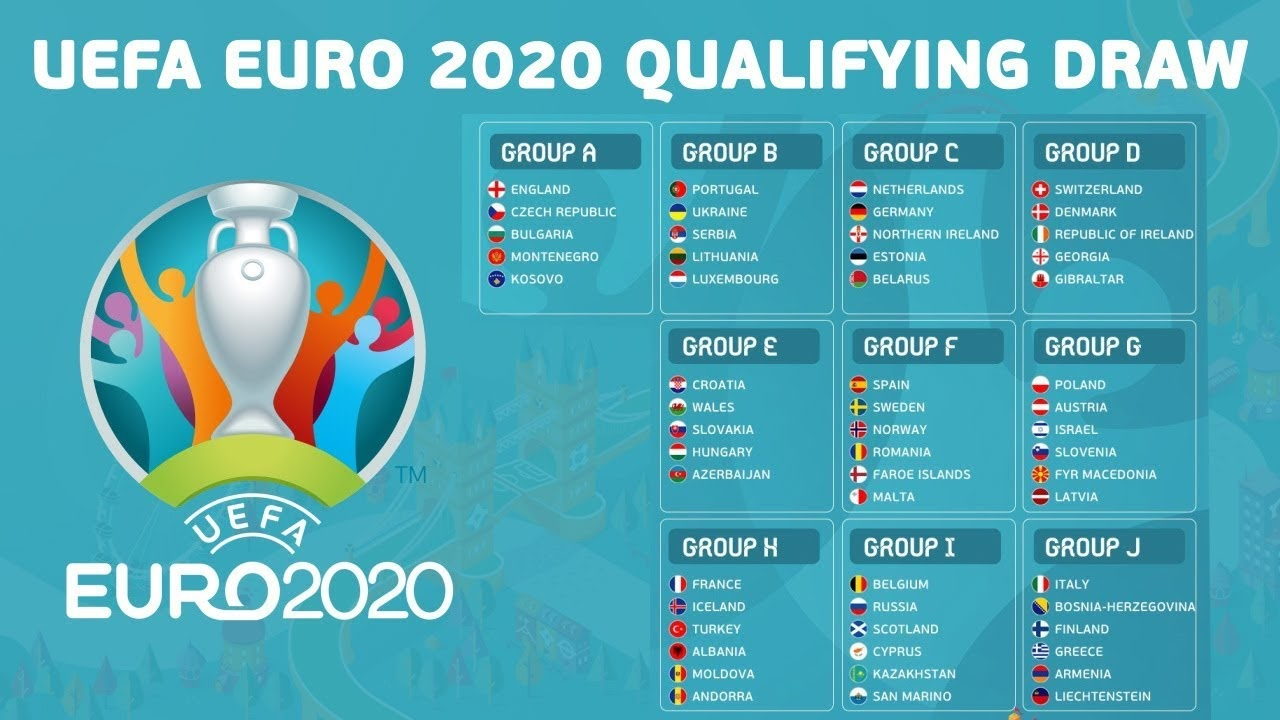 Uefa Euro 2021 Qualifikation
